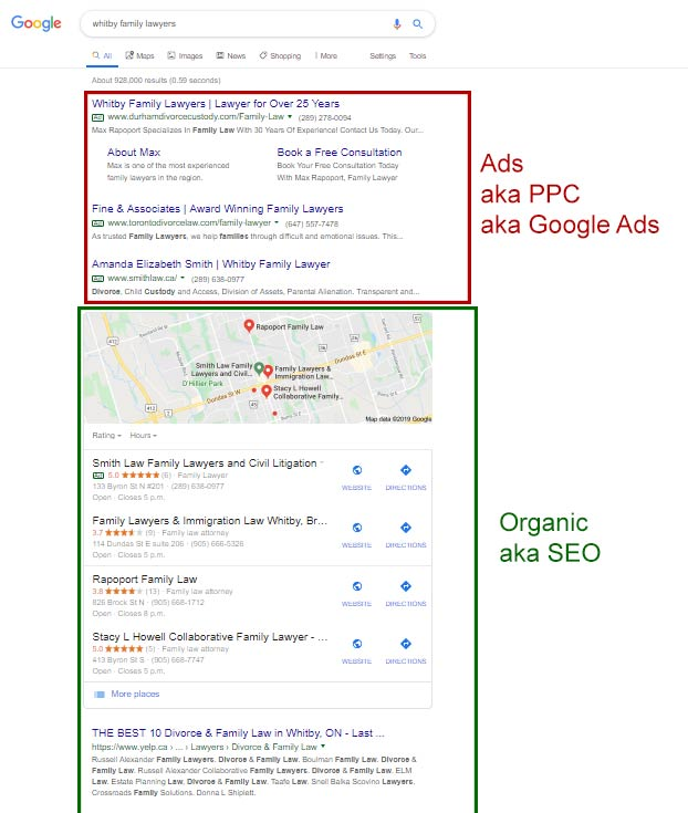 seo vs ppc results in serps
